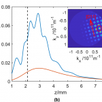 Observation of diffraction contrast in scanning helium microscopy